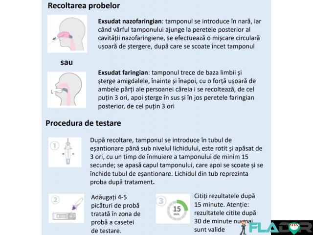 Test rapid multiplex testare Covid-19 si gripa Influenza A/B - 2/3