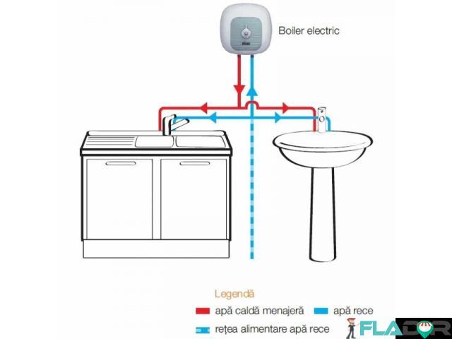 Boiler Electric Ferroli Cubo SG 10 - 4/5