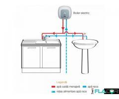 Boiler Electric Ferroli Cubo SG 10 - Imagine 4/5