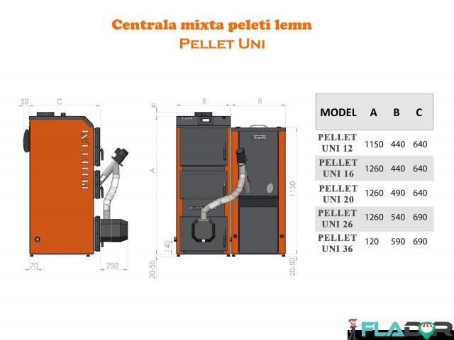 Centrala mixtta peleti/lemn Pellet Uni - 4/4