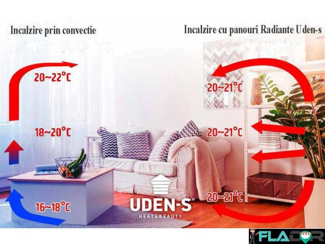 Panou Radiant Uden-s 500W Crin Auriu - 3/3